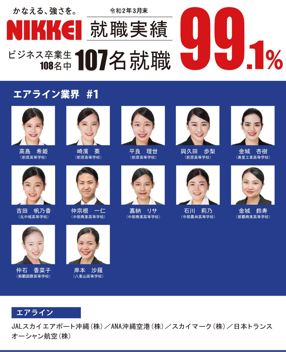 20200701_airline1.jpg