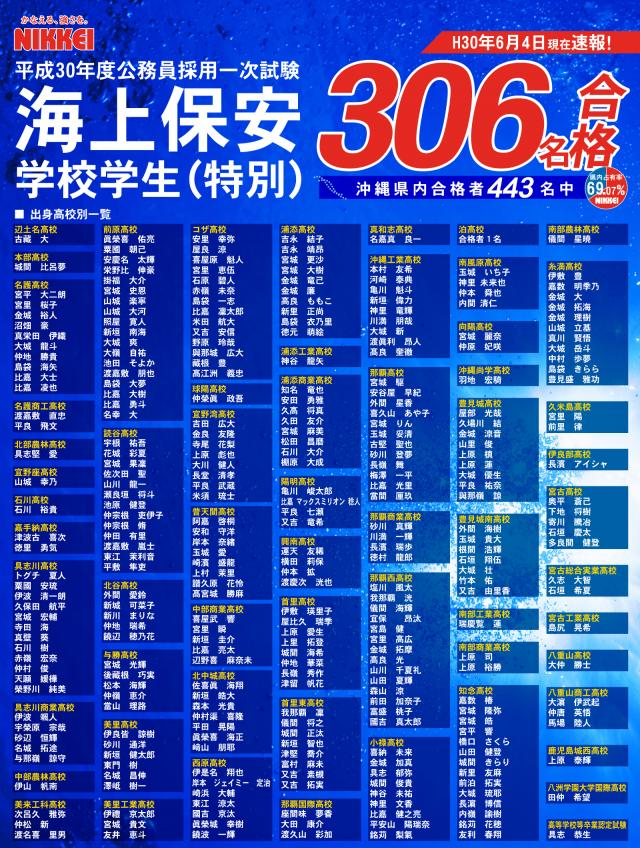 20180626_kaiho_name.jpg